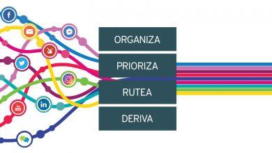 Filosofía de empresa argentina S1 Gateway