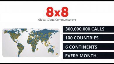8x8 Inc lanza 8x8 express, ofreciendo a las empresas emergentes un sistema telefónico completo