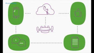 Centralita Virtual: Guía para principiantes