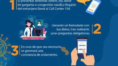 Paraguay Call center 154, al límite con 40 minutos de espera en horas pico