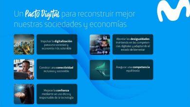Colombia: La transformación digital de las empresas