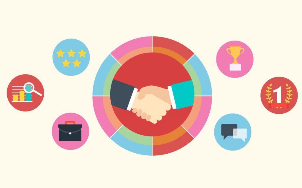 5 beneficios de una estrategia de enrutamiento de contactos eficaz