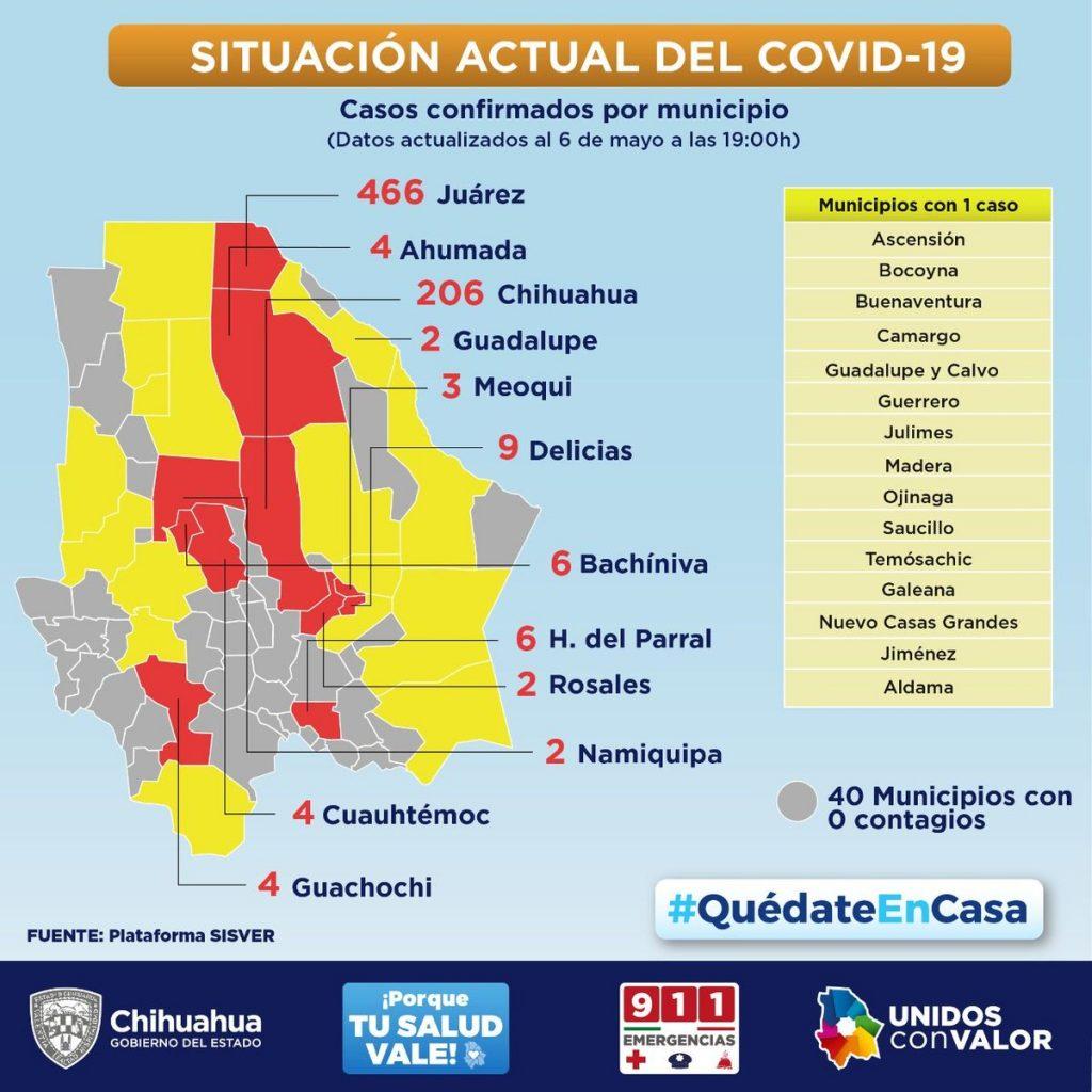 México: Call center de acompañamiento a los recuperados de coronavirus