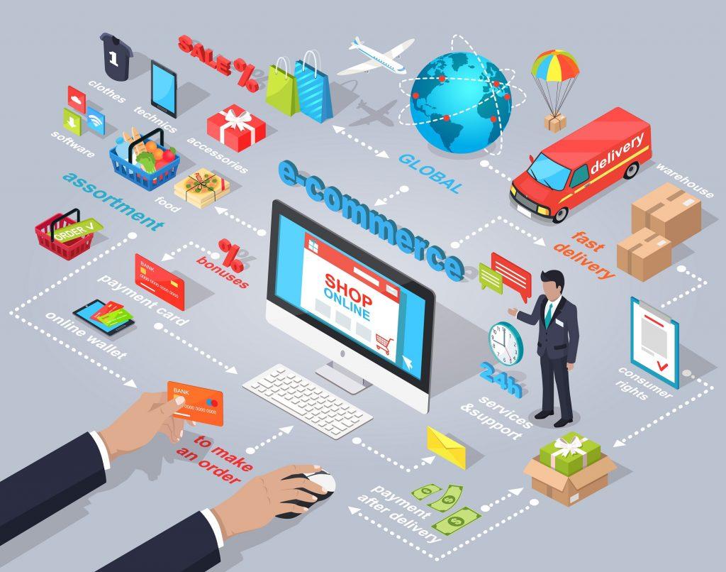 La Asociación Digital de Marruecos se une a la Federación Marroquí de Comercio en Red