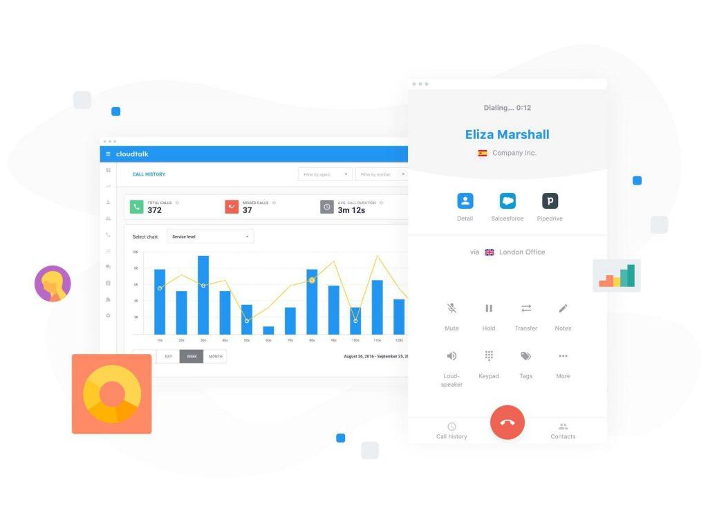 CloudTalk: software de centro de llamadas para soporte y ventas