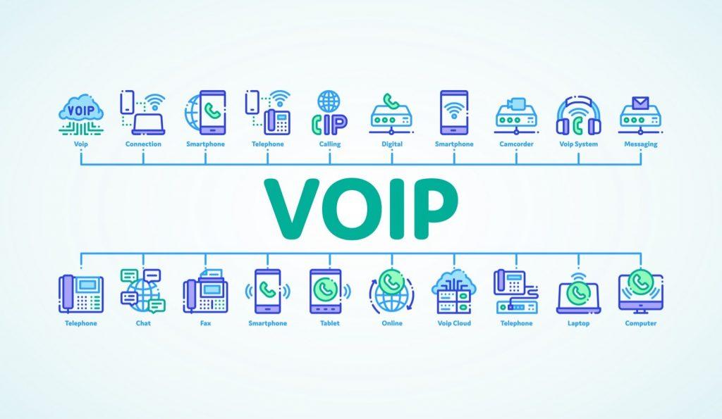 Solo el 3% de las llamadas a teléfonos fijos con VoIP obtiene respuesta y la mayoría son de máquinas, según un estudio