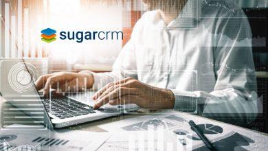 SugarCRM nombrado líder en cuatro categorías en los premios CRM Industry Leader de 2021