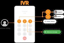 IVR, concepto, funcionamiento y ventajas