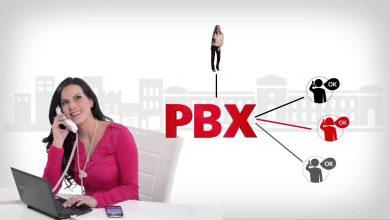 Integración de PBX virtual con software de terceros: una gran solución