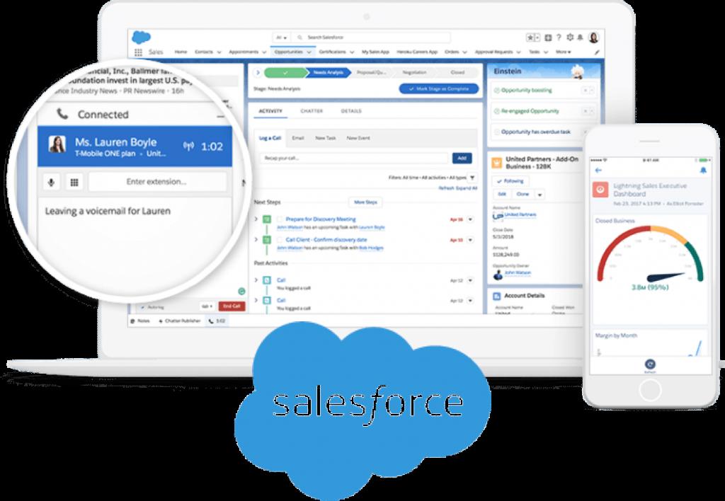 CRM Salesforce: Oportunidad de inversión con rentabilidad asegurada